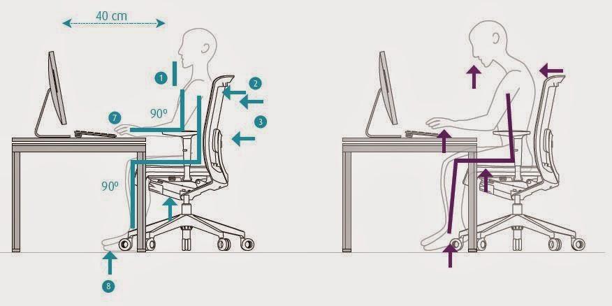 10 consejos posturales para prevenir el dolor de espalda for Sillas de oficina para problemas de espalda